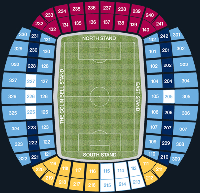 Manchester City Match Ticket Packages